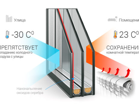 Энергосберегающий стеклопакет вместо обычного