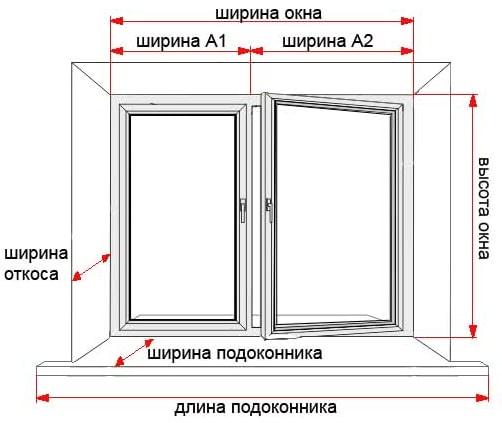 Как самостоятельно сделать предварительный замер окон и дверей
